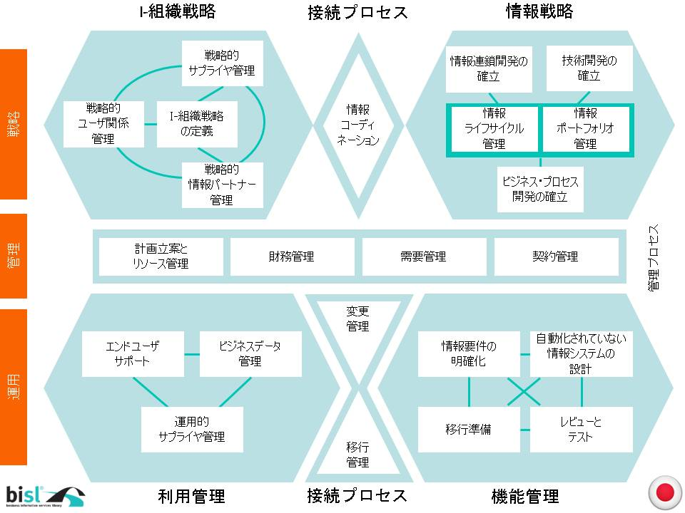 bisl model in japanese v20140930 in jpg